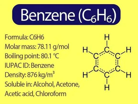 Asian Benzene Reference Prices, October 31,2020.