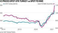 فشار قیمت ها در بازار پی وی سی