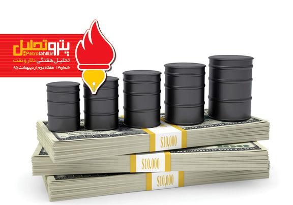 هفته نامه تحلیلی نفت و دلار(شماره ۱۴)