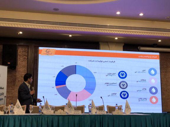 جزییات جلسه معرفی پتروشیمی پارس به بازار سرمایه